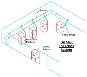 Oil_Mist_2-300x266